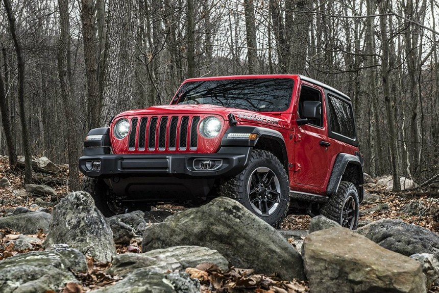 Jeep обнародовал стоимость Wrangler для русских клиентов