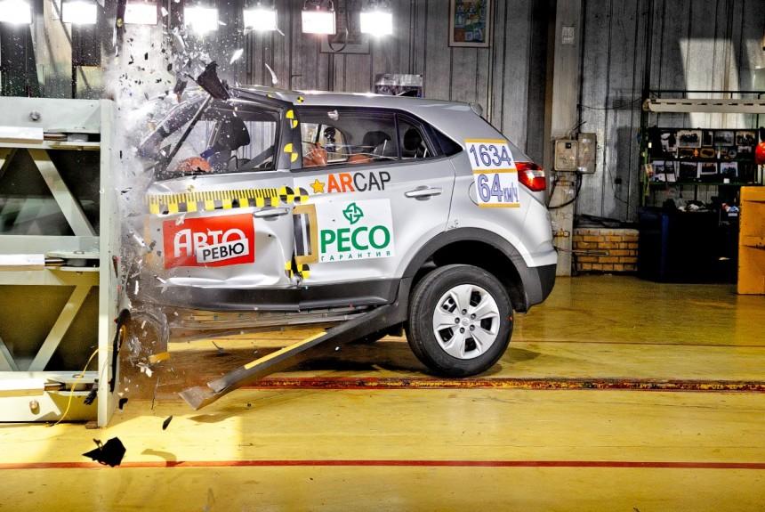 Первый в России независимый краш-тест с малым перекрытием: Hyundai Creta держит удар?