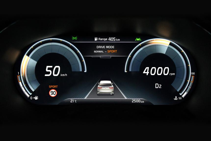 Дайджест дня: приборы Kia XCeed, новый рейтинг пробок и другие события автоиндустрии