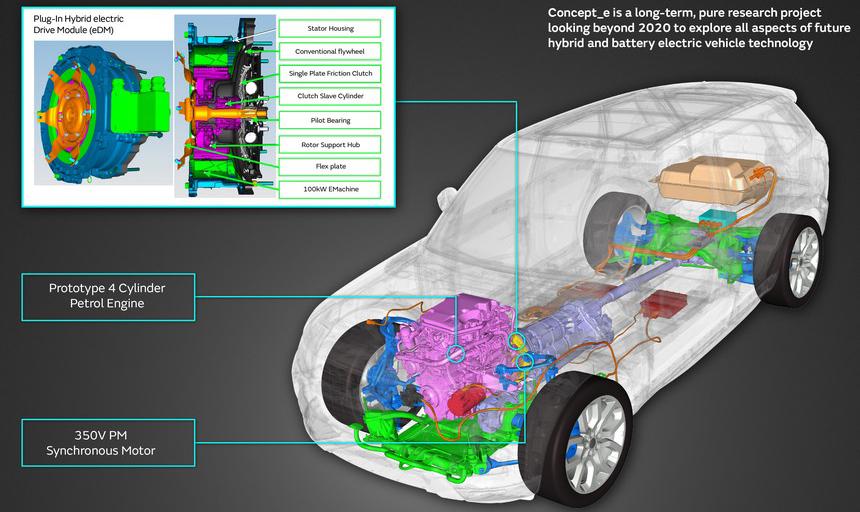 Range Rover Concept e PHEV - Range Rover Sport будут оснащать бензиновой турбочетверкой