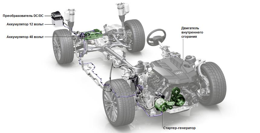 Новейшую Ауди A8 снабдят гибридной силовой установкой
