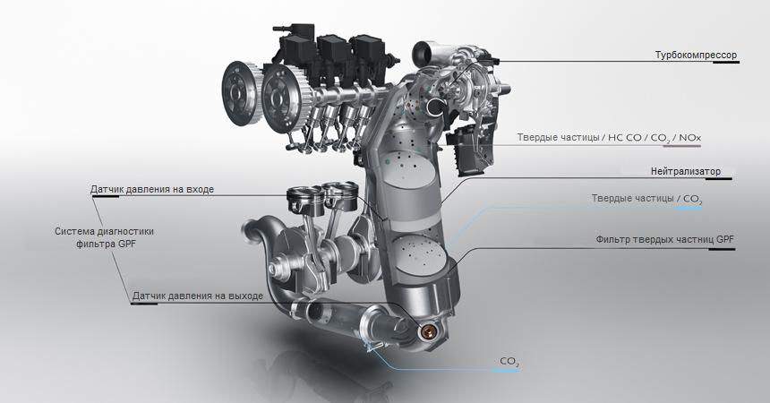Обновленное семейство Peugeot 308: первая информация