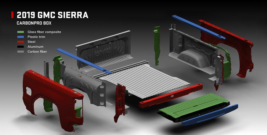 GMC Sierra нового поколения с уникальными опциями представлен официально class=