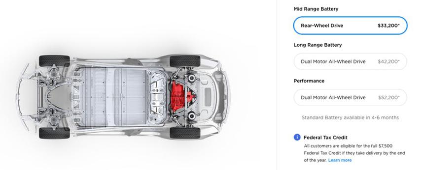 Tesla Model 3 стала доступнее: появилась новая версия