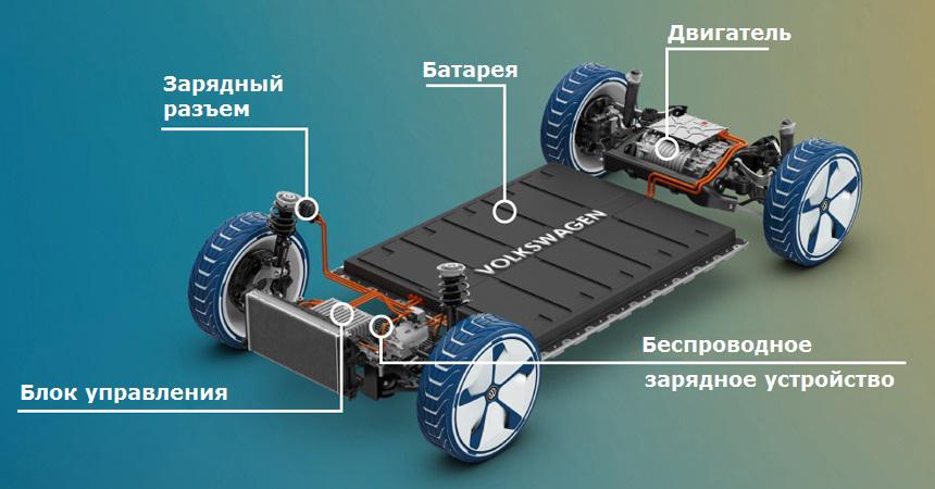 Volkswagen показал платформу MEB для электромобилей
