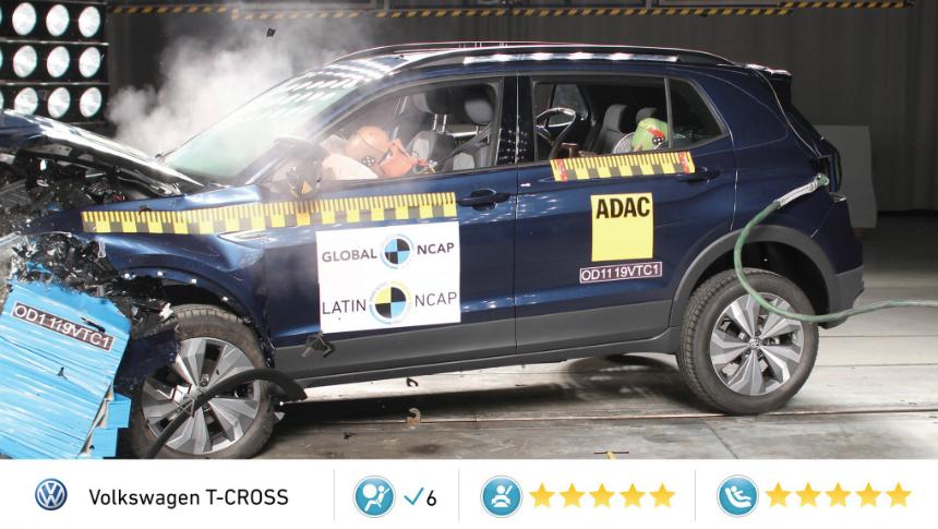 Дайджест дня: Duster Adventure, Aurus в гонках и другие события автоиндустрии