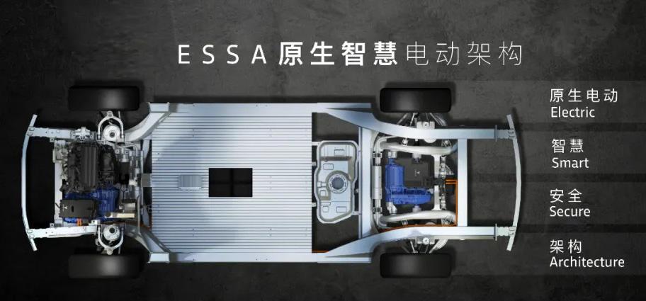 voyah ESSA - Новый кроссовер Voyah Free: электромобиль или гибрид