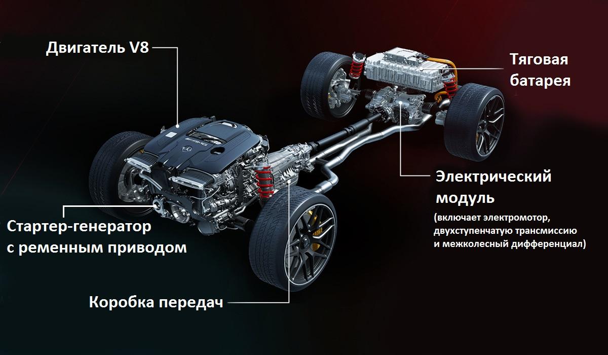 AMG переходит на гибриды: представлена система E Performance