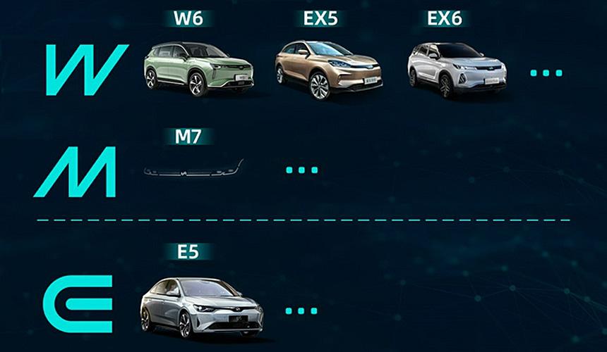 Седан Weltmeister E5 открыл «бюджетное» семейство марки
