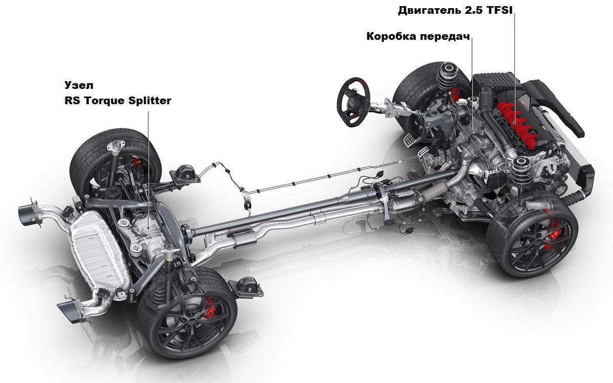 Новые Audi RS 3: хэтчбек, седан и дрифт-режим