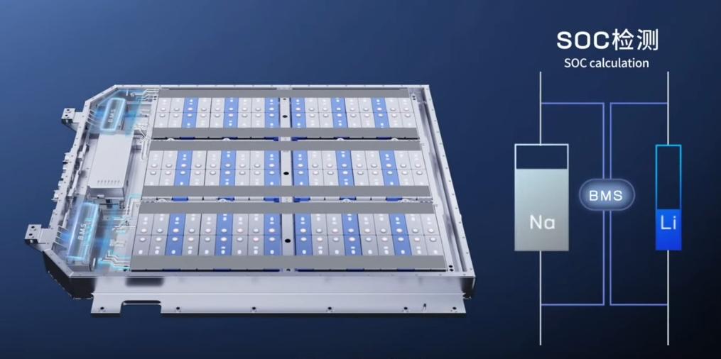 CATL представил натрий-ионный аккумулятор для электромобилей