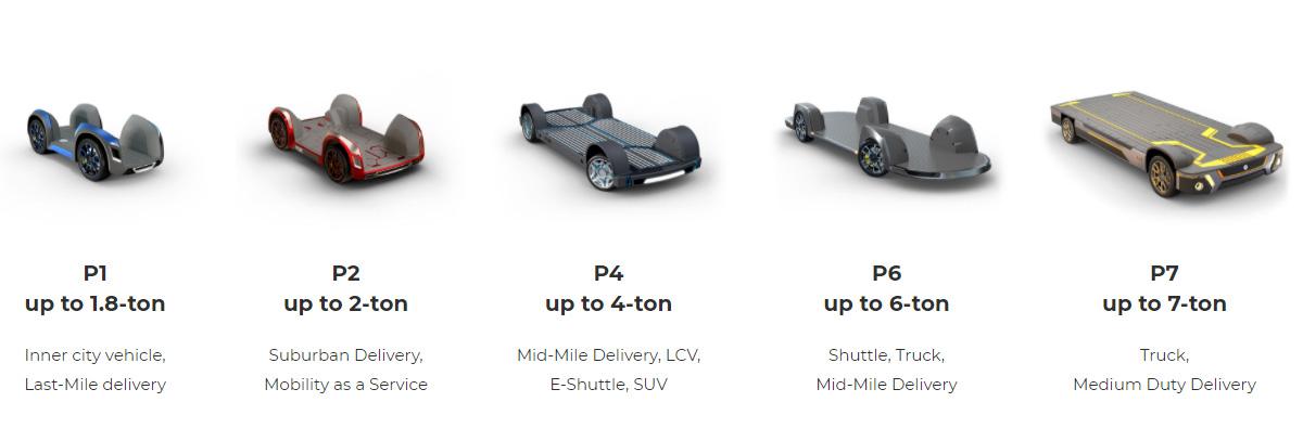 Фирмы AAM и REE представили шасси с мотор-колесами