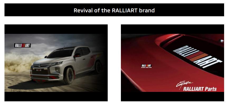 Mitsubishi возрождает подразделение Ralliart