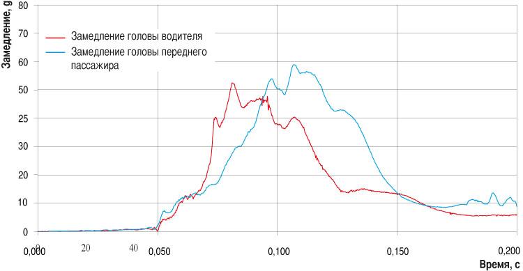 graf_solaris_opt.jpeg