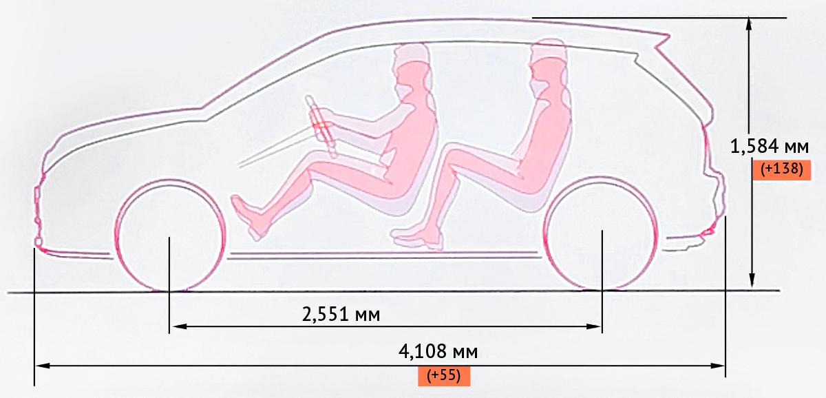 Volkswagen T-Cross: Polo-кроссовер 12 лет спустя. Как он едет и при чем здесь Kia Soul?