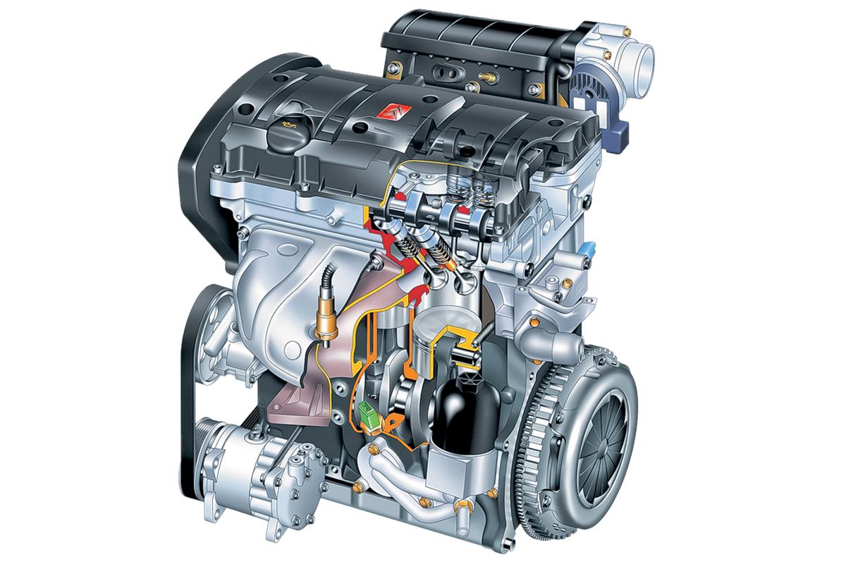 Двигатели bmw для ситроен